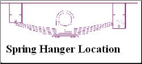 Spring Hanger Location
